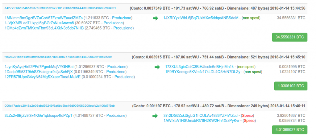 Esempio di transazione bitcoin